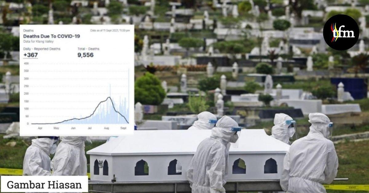 COVID-19 | Kematian Yang Dilaporkan Dengan Kematian Sebenar Berbeza? Berikut Penjelasan KKM